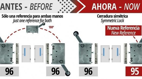 La serratura di sicurezza modello 96 ha ora mano